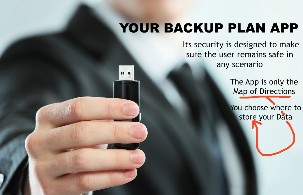 Storage of your Data