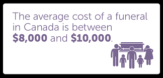 FUNERAL COSTS IN CANADA